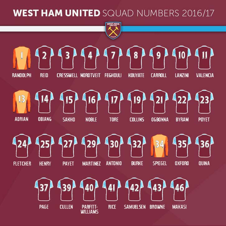 2016 17 squad numbers confirmed west ham united